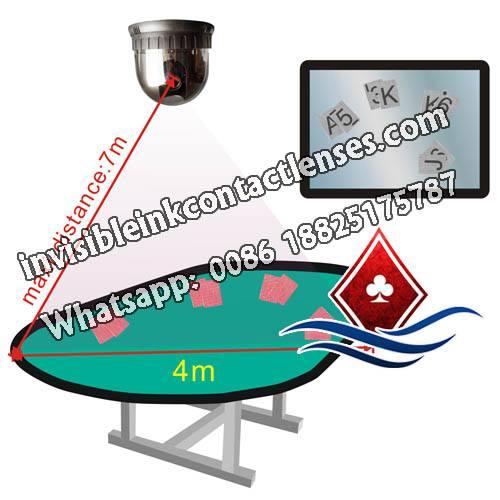 Lente poker a infrarossi ruotabile 360 gradi